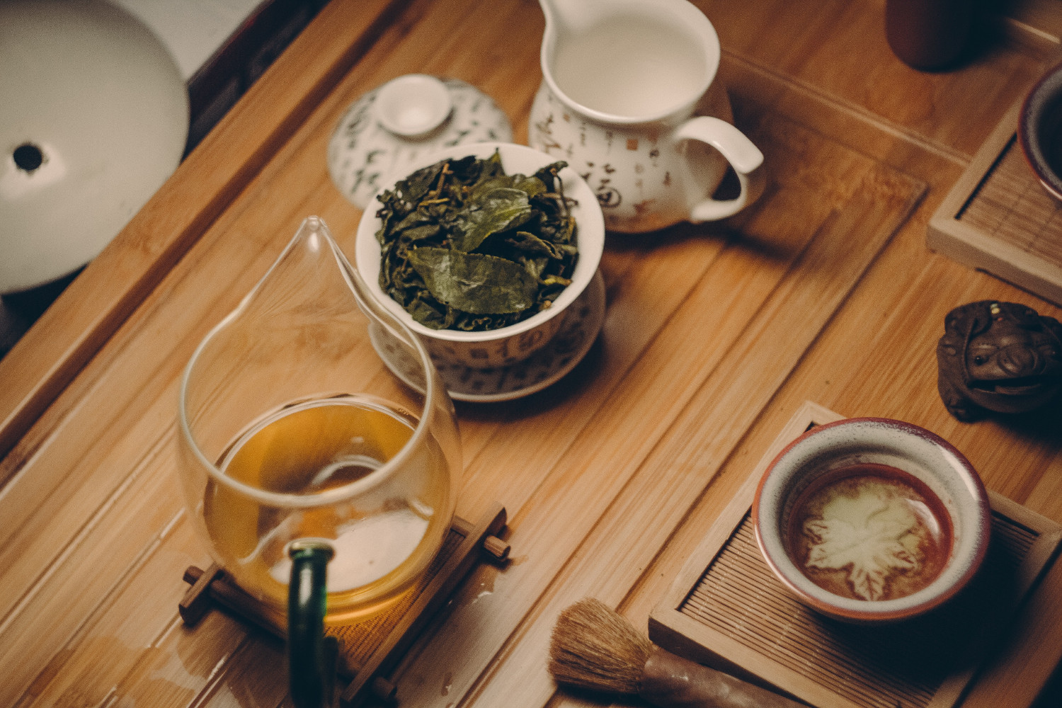 The current state of organic tea